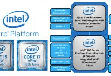 Photo of إنتل تعلن عن الجيل الثامن من معالج Core vPro الذي يجلب مجموعة من التحسينات