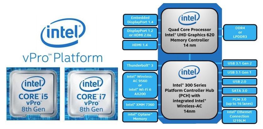 Intel-vPro-8th-Gen-Core-i5-i7