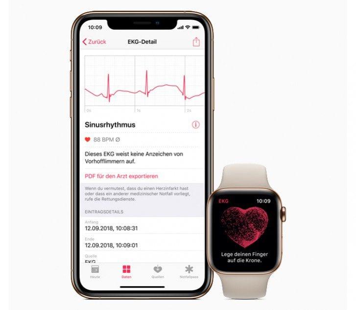Apple Watch Series 4 -ECG