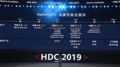 صورة هواوي تستعد لدعم المكبرات الصوتية والساعات الذكية في 2020 بنظام HarmonyOS