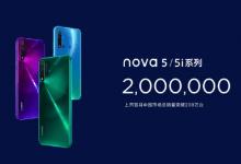 Photo of هواوي تسجل مبيعات 2 مليون وحدة من هواتف nova 5 في شهر واحد