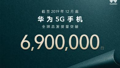 صورة هواوي تسجل 6.9 مليون وحدة من شحنات هواتف 5G في 2019