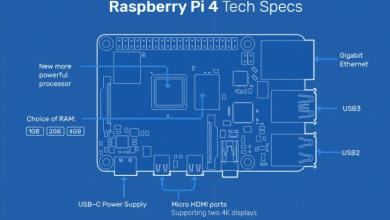 صورة Raspberry Pi 4 ينطلق رسمياً بآداء أعلى دون تغيير في مستوى التسعير