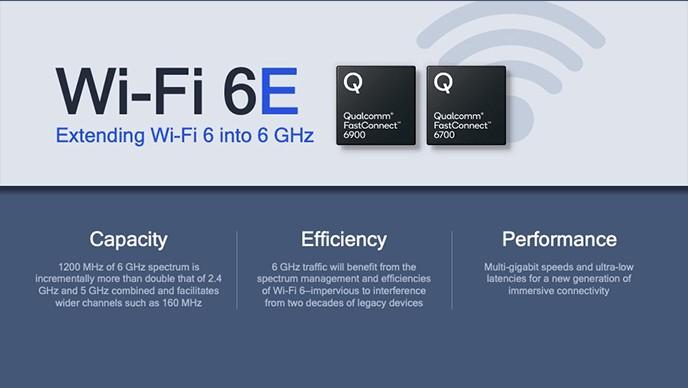 توفر رقائق FastConnect الجديدة من Qualcomm شبكة Wi-Fi 6E و BT5.2 فائقة السرعة مع صوت عالي الجودة