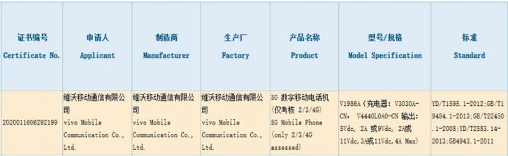 حصل Vivo iQOO Z1 على شهادة 3C