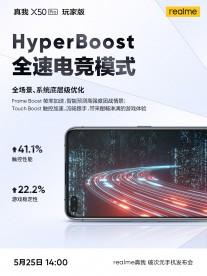 يضمن HyperBoost الأداء المستدام