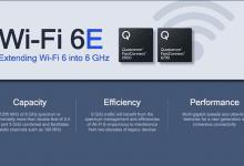 Photo of كوالكوم تقدم شرائح FastConnect بميزة دعم Wi-Fi 6E وBT5.2 مع أعلى جودة في الصوتيات