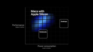 صورة ابل تؤكد رسمياً على خططها للتحول لإستخدام معالجات الشركة الخاصة في أجهزة ماك  #WWDC2020