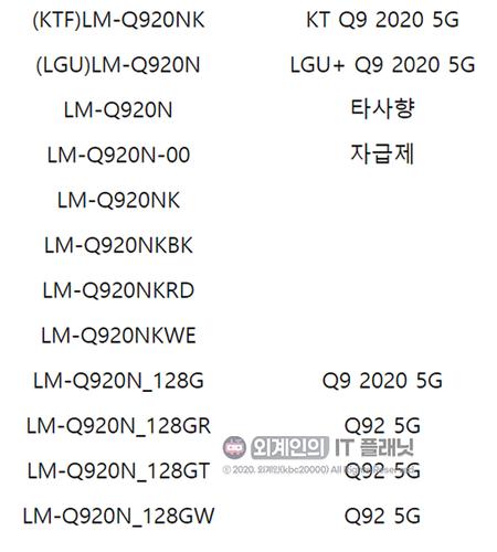 تعمل LG على متوسط المدى 5G ، بما في ذلك LG Q92 5G