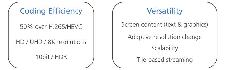 تم الانتهاء من برنامج ترميز الفيديو متعدد الاستخدامات (H.266) ، وسوف ينتج ملفات أصغر بنسبة 50٪ من HEVC (H.265)
