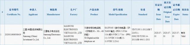 شهادة Samsung Galaxy Fold 2 في CCC