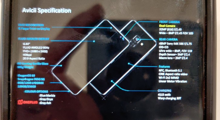سطح OnePlus Nord كامل المواصفات: شاشة مقاس 6.44 بوصات 90 هرتز وبطارية 4115 مللي أمبير
