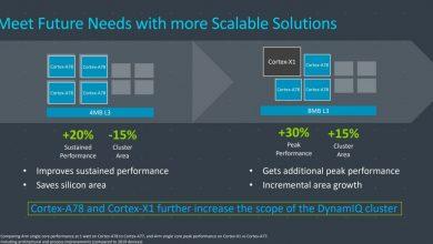 صورة الجيل القادم من معالجات Exynos و Snapdragon يرتكز على أنوية ARM X1 عالية الآداء