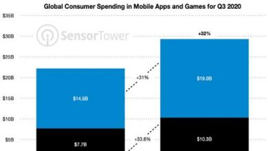 متجر تطبيقات ابل يحقق نمو مضاعف عن متجر Google Play في الربع الثالث من 2020