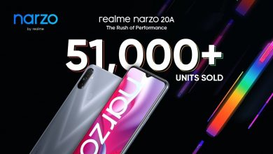 صورة Realme تنجح في بيع أكثر من 230 آلف وحدة من هواتف Realme Narzo 20 Series في غضون دقائق