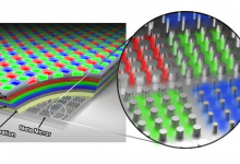 صورة سامسونج تطور لوحات OLED تدعم كثافة عرض 10000 بيكسل لكل إنش
