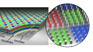 سامسونج تطور لوحات OLED تدعم كثافة عرض 10000 بيكسل لكل إنش