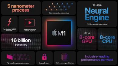 ابل تستعد لدعم أجهزة الحاسب المكتبي MAC بمعالج APPLE M2 القادم