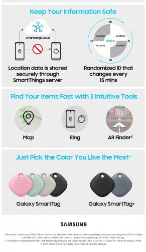 السمات الرئيسية لـ Galaxy Smart Tag و Smart Tag +