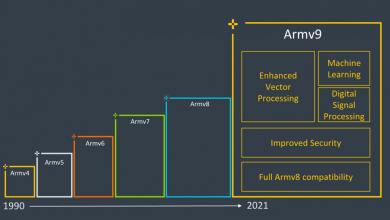 ARM تعلن رسمياً عن الجيل الجديد من معمارية ARMv9