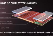 تسريبات تؤكد على أن كرت الشاشة الجديد من AMD يضم ثلاثة أضعاف أنوية RX 6900 XT
